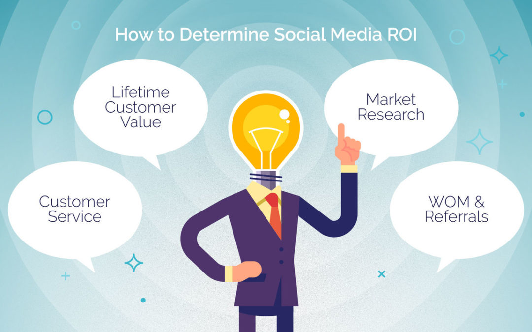 How to Determine the ROI of Your Social Media Marketing Strategy